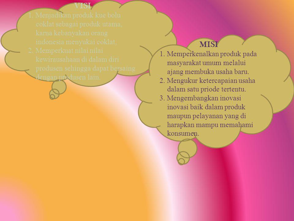 VISI 1. Menjadikan produk kue bolu coklat sebagai produk utama, karna kebanyakan orang indonesia menyukai coklat, 2. Memperkuat nilai nilai kewirausah