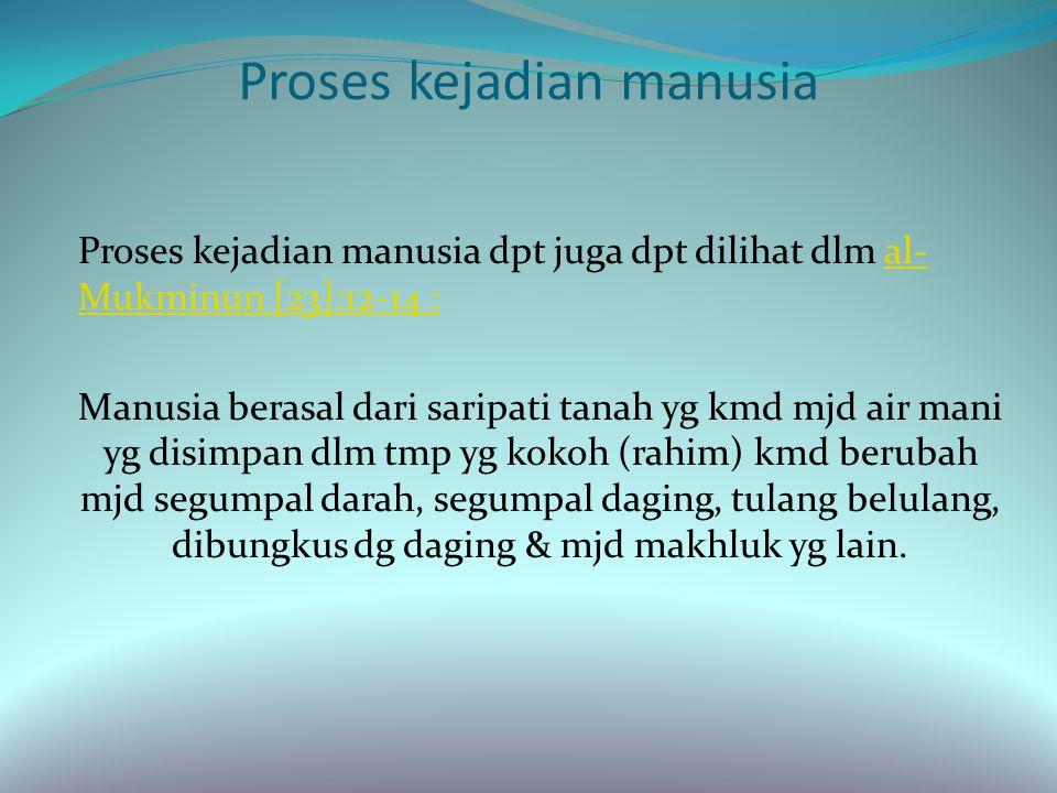 Proses Penciptaan Mns Manusia diciptakan dari tanah (Qs.