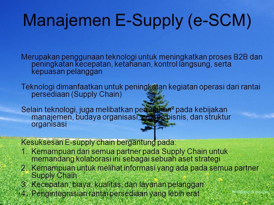 Manajemen E-Supply (e-SCM) Merupakan penggunaan teknologi untuk meningkatkan proses B2B dan peningkatan kecepatan, ketahanan, kontrol langsung, serta