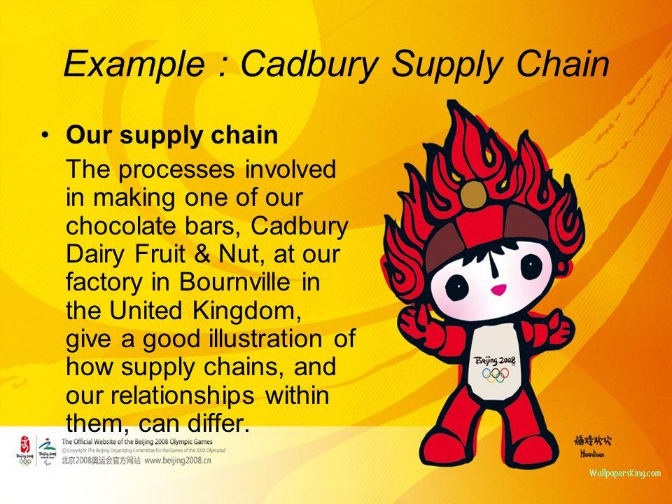 Kolaborasi Perdagangan 1.Kolaborasi Tradisional terjadi di antara anggota-anggota Supply Chain, biasanya yang dekat satu dengan yg lainnya seperti manufaktur dan distributornya atau distributor dan pedagang.