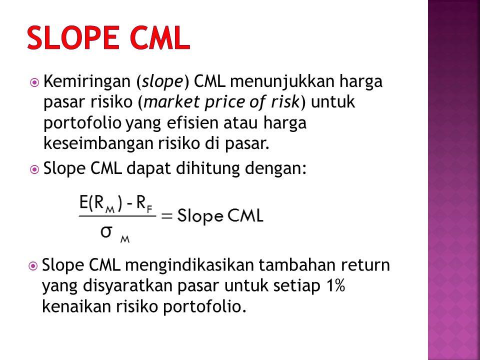  Kemiringan (slope) CML menunjukkan harga pasar risiko (market price of risk) untuk portofolio yang efisien atau harga keseimbangan risiko di pasar.