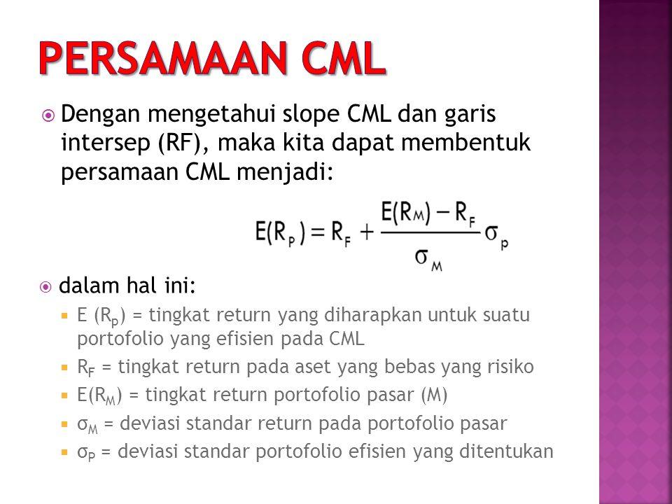 Dengan mengetahui slope CML dan garis intersep (RF), maka kita dapat membentuk persamaan CML menjadi:  dalam hal ini:  E (R p ) = tingkat return yang diharapkan untuk suatu portofolio yang efisien pada CML  R F = tingkat return pada aset yang bebas yang risiko  E(R M ) = tingkat return portofolio pasar (M)  σ M = deviasi standar return pada portofolio pasar  σ P = deviasi standar portofolio efisien yang ditentukan