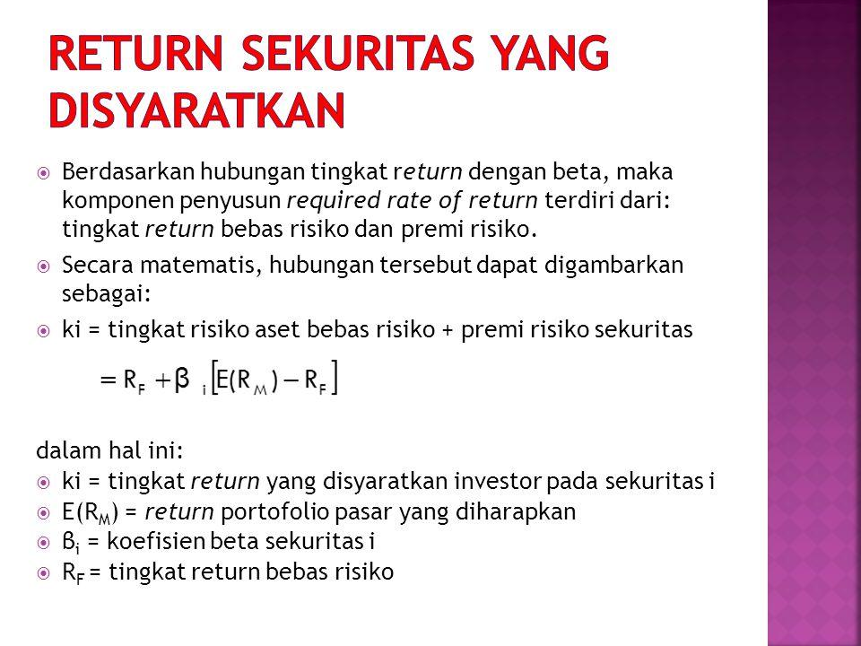  Berdasarkan hubungan tingkat return dengan beta, maka komponen penyusun required rate of return terdiri dari: tingkat return bebas risiko dan premi