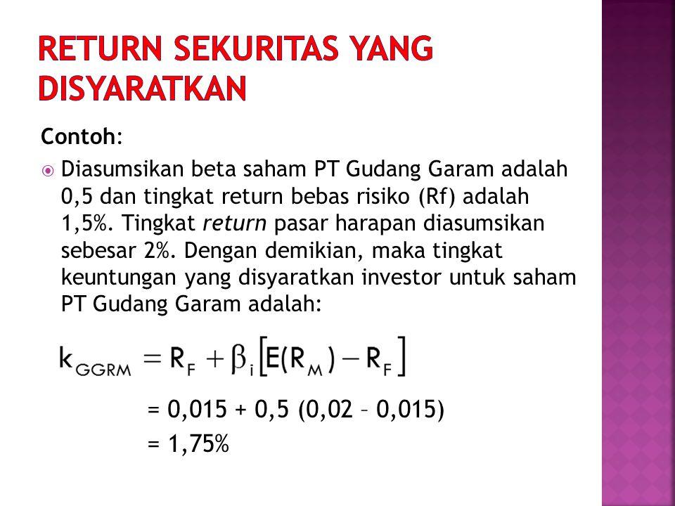 Contoh:  Diasumsikan beta saham PT Gudang Garam adalah 0,5 dan tingkat return bebas risiko (Rf) adalah 1,5%. Tingkat return pasar harapan diasumsikan