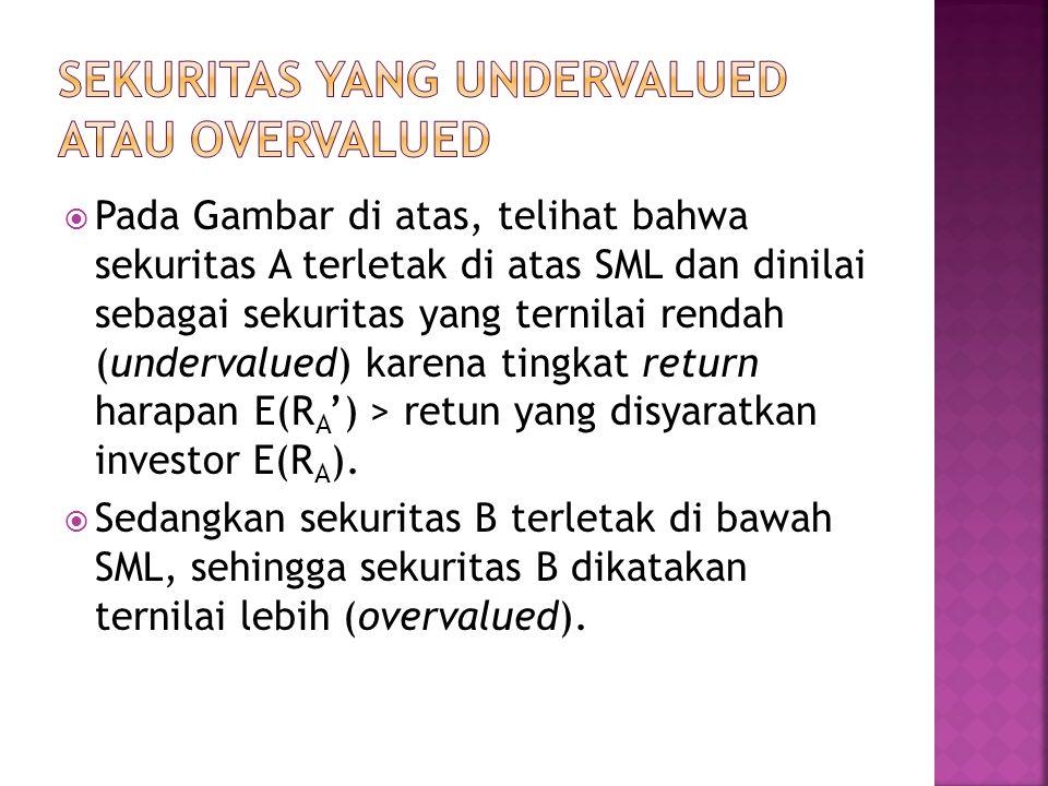  Pada Gambar di atas, telihat bahwa sekuritas A terletak di atas SML dan dinilai sebagai sekuritas yang ternilai rendah (undervalued) karena tingkat return harapan E(R A ') > retun yang disyaratkan investor E(R A ).