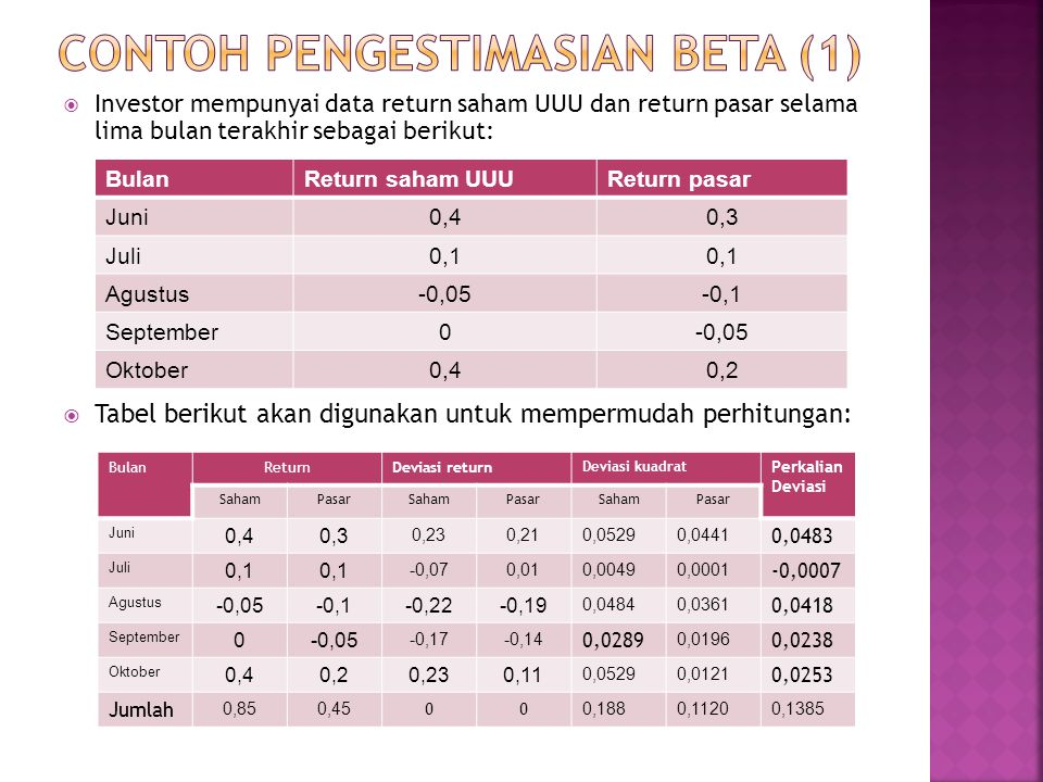  Investor mempunyai data return saham UUU dan return pasar selama lima bulan terakhir sebagai berikut:  Tabel berikut akan digunakan untuk mempermudah perhitungan: BulanReturn saham UUUReturn pasar Juni0,40,3 Juli0,1 Agustus-0,05-0,1 September0-0,05 Oktober0,40,2 BulanReturnDeviasi return Deviasi kuadrat Perkalian Deviasi SahamPasarSahamPasarSahamPasar Juni 0,40,3 0,230,210,05290,0441 0,0483 Juli 0,1 -0,070,010,00490,0001 -0,0007 Agustus -0,05-0,1-0,22-0,19 0,04840,0361 0,0418 September 0-0,05 -0,17-0,14 0,0289 0,0196 0,0238 Oktober 0,40,20,230,11 0,05290,0121 0,0253 Jumlah 0,850,45 00 0,1880,11200,1385