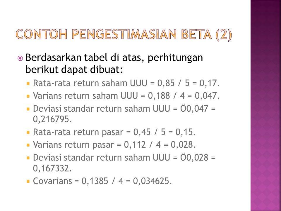  Berdasarkan tabel di atas, perhitungan berikut dapat dibuat:  Rata-rata return saham UUU = 0,85 / 5 = 0,17.  Varians return saham UUU = 0,188 / 4