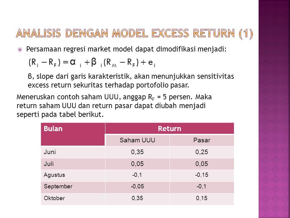  Persamaan regresi market model dapat dimodifikasi menjadi: β, slope dari garis karakteristik, akan menunjukkan sensitivitas excess return sekuritas terhadap portofolio pasar.