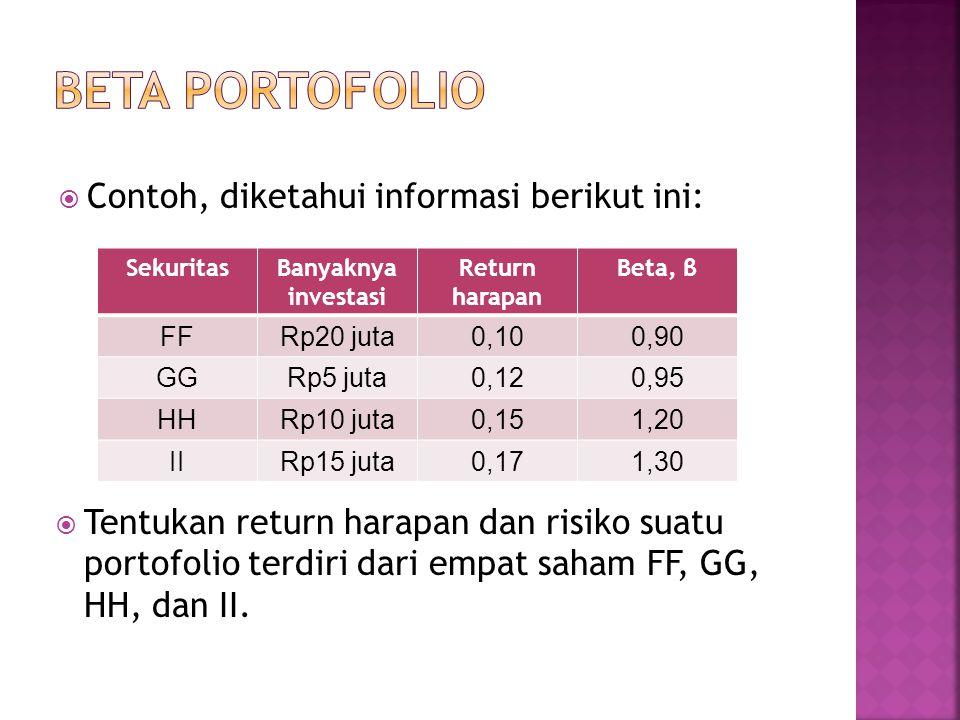  Contoh, diketahui informasi berikut ini:  Tentukan return harapan dan risiko suatu portofolio terdiri dari empat saham FF, GG, HH, dan II.