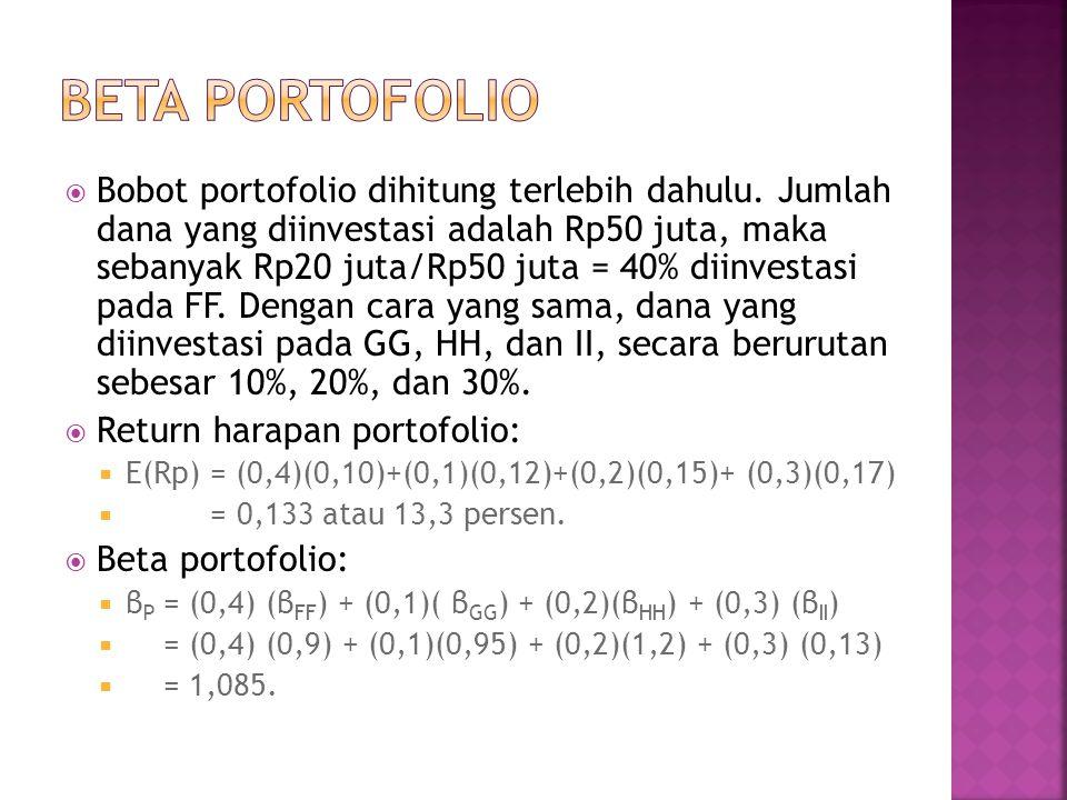  Bobot portofolio dihitung terlebih dahulu. Jumlah dana yang diinvestasi adalah Rp50 juta, maka sebanyak Rp20 juta/Rp50 juta = 40% diinvestasi pada F
