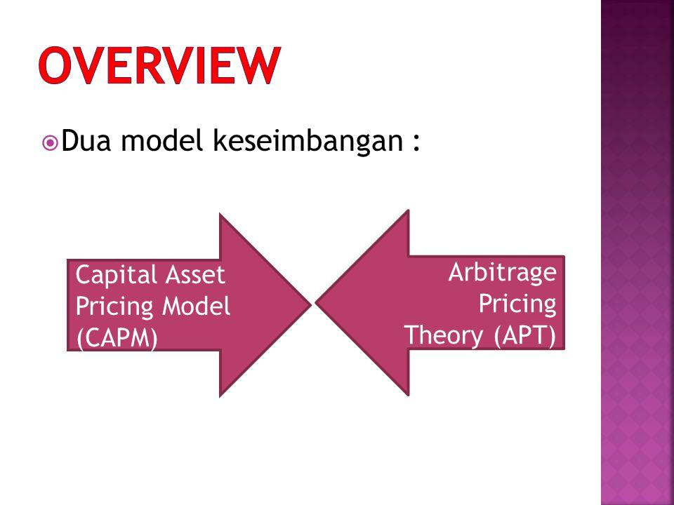  CAPM adalah model hubungan antara tingkat return harapan dari suatu aset berisiko dengan risiko dari aset tersebut pada kondisi pasar yang seimbang.
