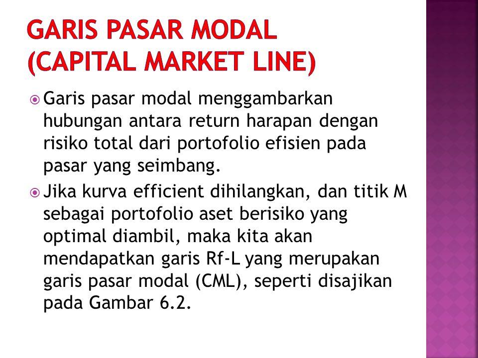  Garis pasar modal menggambarkan hubungan antara return harapan dengan risiko total dari portofolio efisien pada pasar yang seimbang.  Jika kurva ef