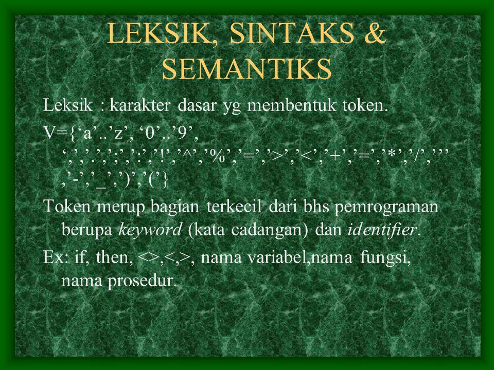 LEKSIK, SINTAKS & SEMANTIKS Leksik : karakter dasar yg membentuk token. V={'a'..'z', '0'..'9', ',','.',';',':','!','^','%','=','>','<','+','=','*','/'