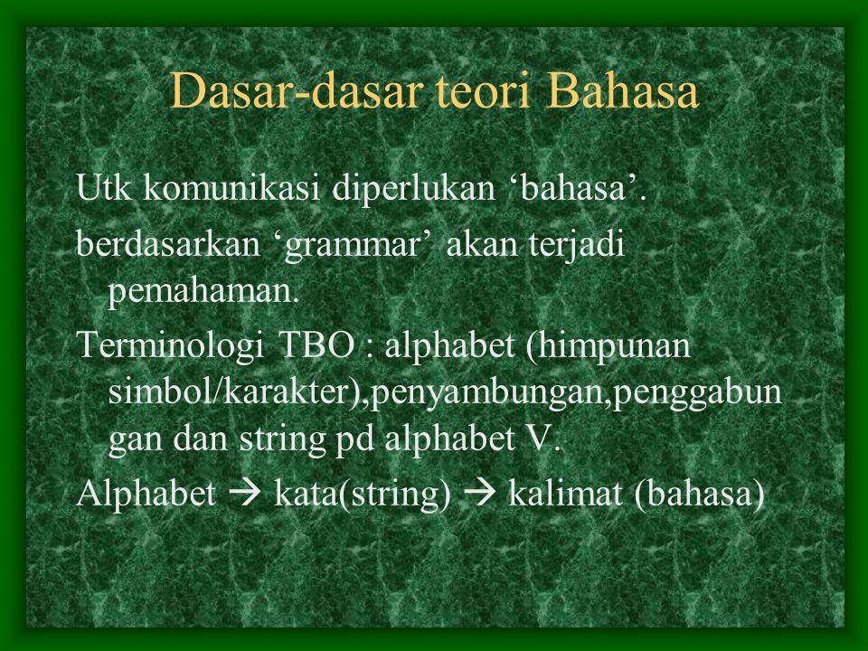 Dasar-dasar teori Bahasa Utk komunikasi diperlukan 'bahasa'.