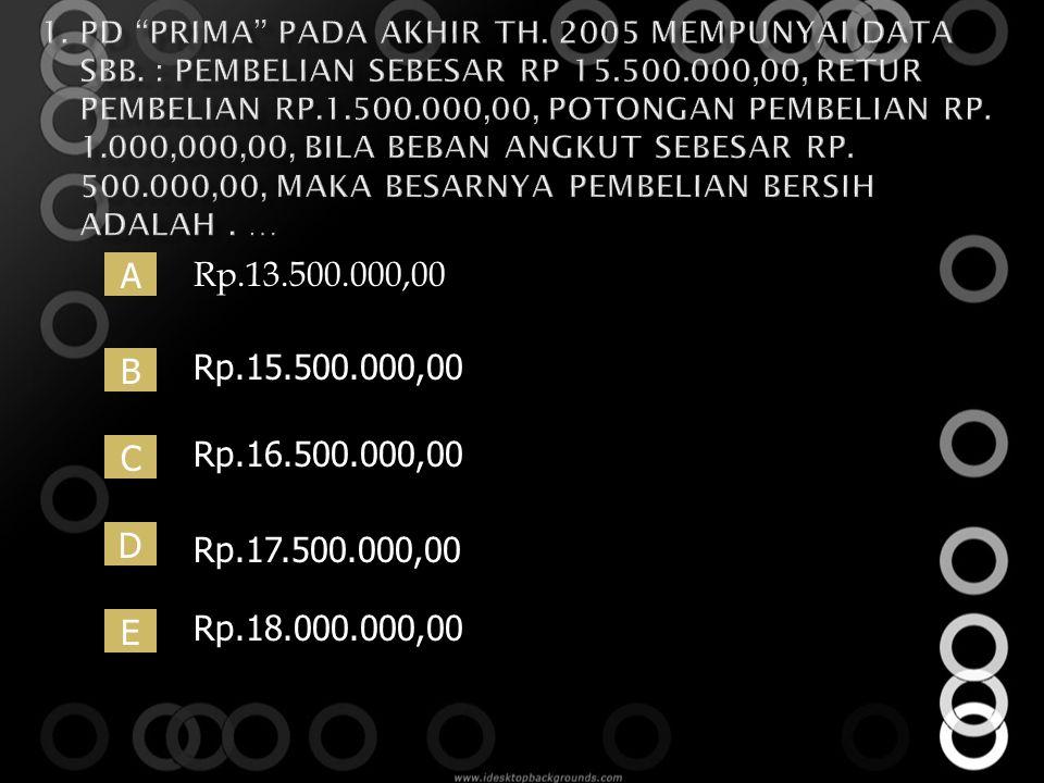 Persediaan barang dagangan awal Rp. 4.500.000,00 Pembelian Rp.12.000.000,00 Beban angkut pembelian Rp. 500.000,00 + Rp.12.500.000,00 Retur pembelian =