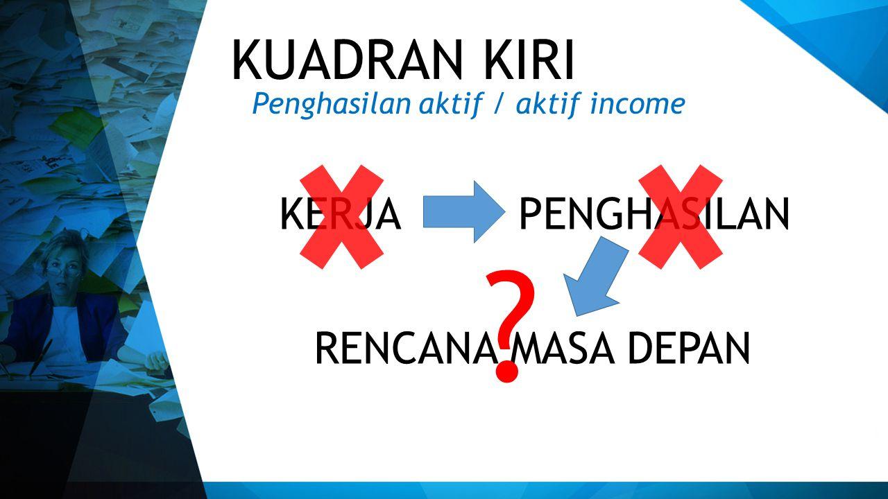 KUADRAN KIRI Penghasilan aktif / aktif income KERJAPENGHASILAN RENCANA MASA DEPAN ?