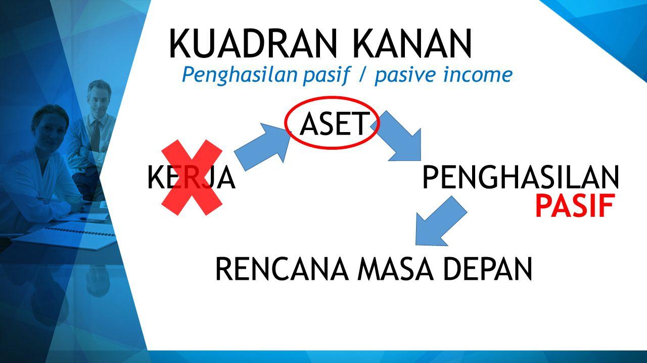 KUADRAN KANAN Penghasilan pasif / pasive income KERJAPENGHASILAN RENCANA MASA DEPAN ASET PASIF