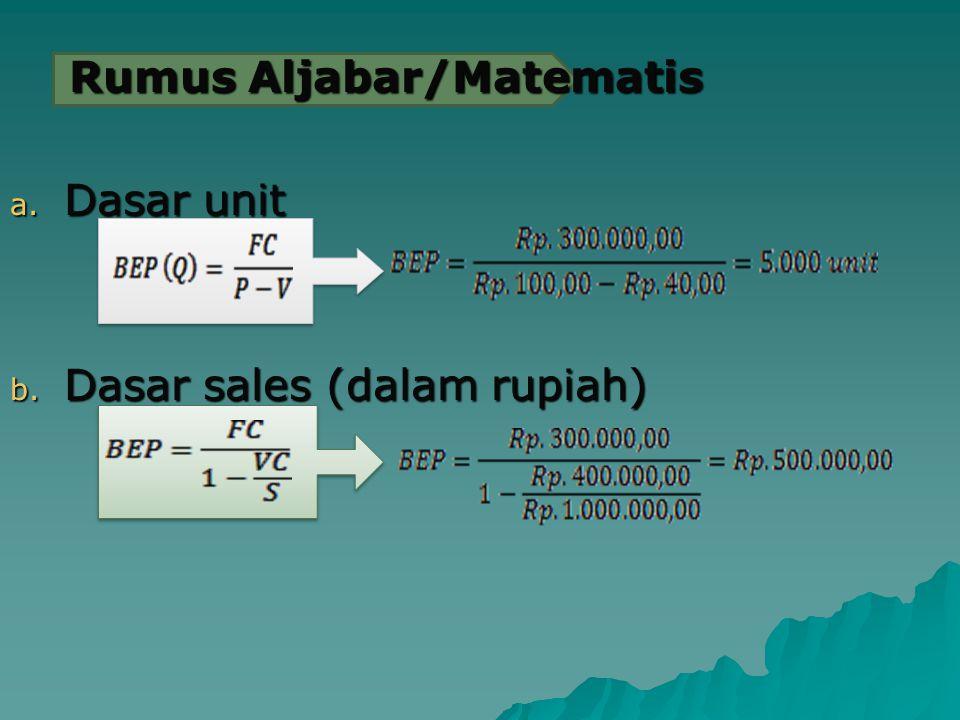 Rumus Aljabar/Matematis Rumus Aljabar/Matematis a. Dasar unit b. Dasar sales (dalam rupiah)