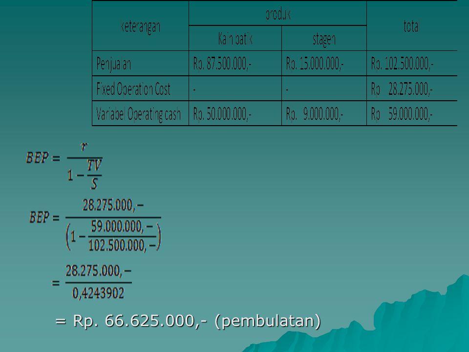 = Rp. 66.625.000,- (pembulatan) = Rp. 66.625.000,- (pembulatan)