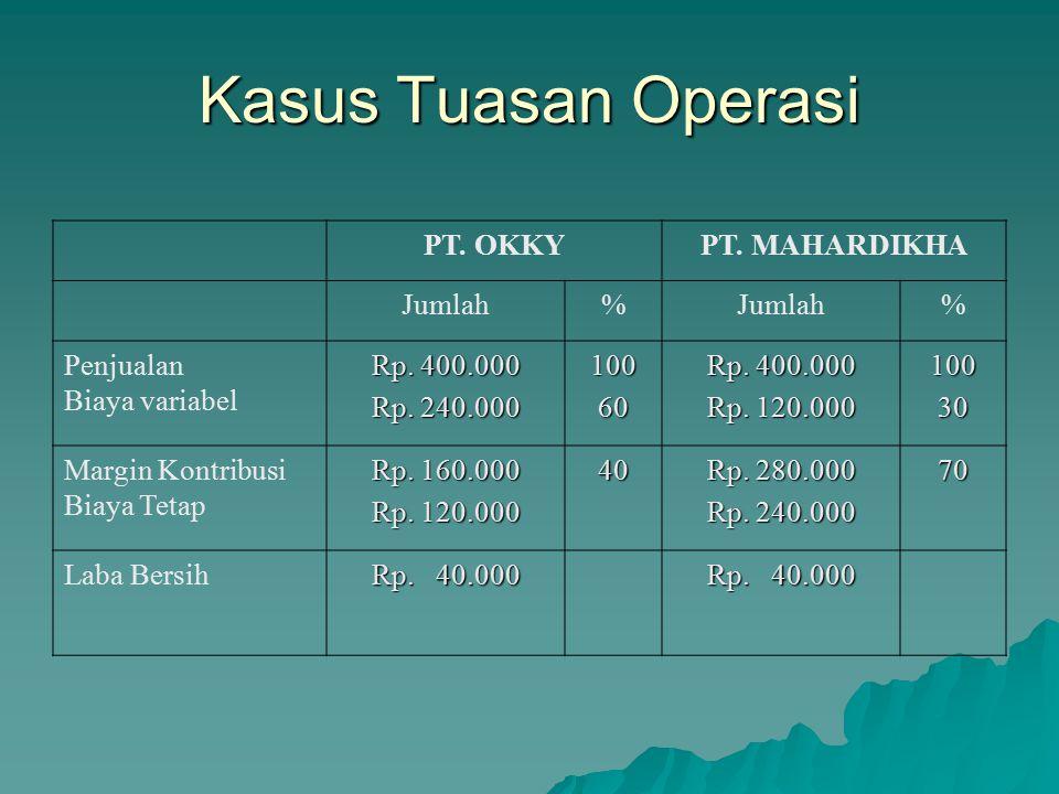Kasus Tuasan Operasi PT.OKKYPT. MAHARDIKHA Jumlah% % Penjualan Biaya variabel Rp.