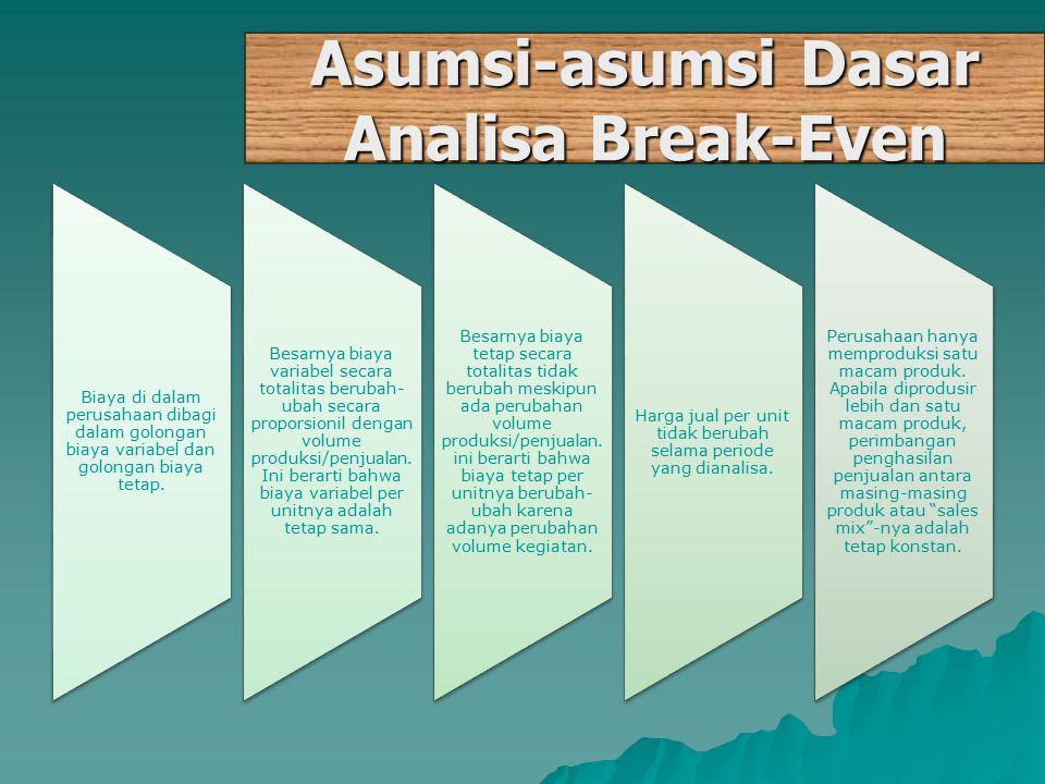 Asumsi-asumsi Dasar Analisa Break-Even Biaya di dalam perusahaan dibagi dalam golongan biaya variabel dan golongan biaya tetap.