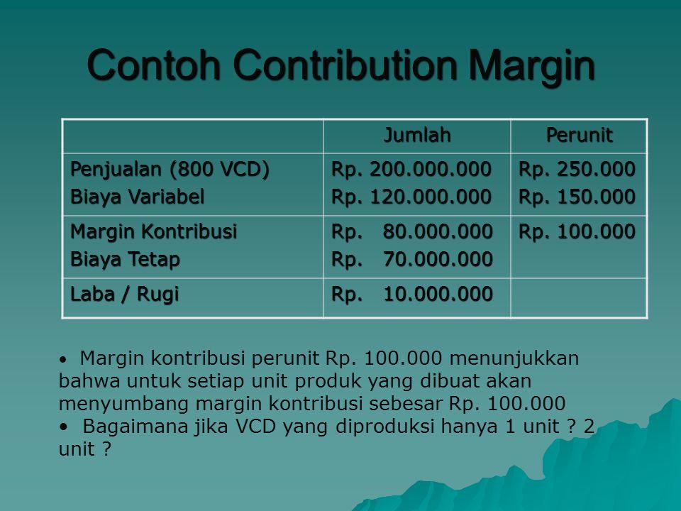 Rumus MOS MOS = Penjualan (dianggarkan – BEP) Persentase MOS = MOS : Penjualan Jika perusahaan menganggarkan penjualan 800 unit VCD Maka MOS = 200.000.000 – 175.000.000 = Rp.
