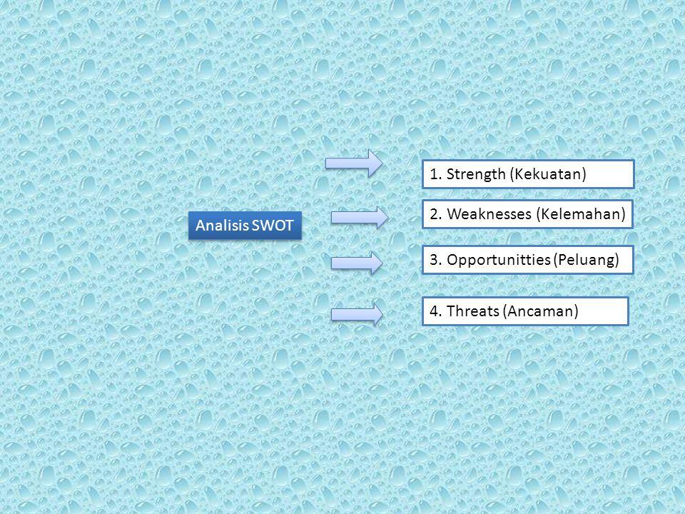 Teori Aidas 1.Attention / Perhatian 2. Interst / Minat 3.