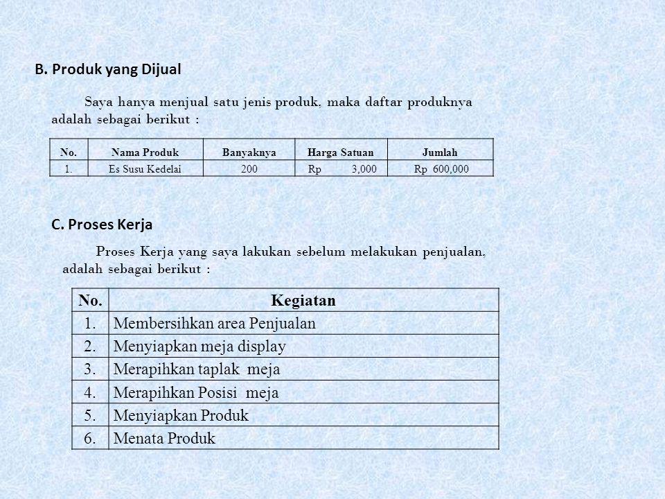 Jenis Produk Quantit y Nama Produk Harga ( Rp ) Total ( Rp ) Minuman200 Es Susu Kedelai Rp 2,500 Rp 500,000 Modal yang dikeluarkan, berjumlah : D.