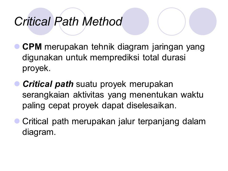 Critical Path Method CPM merupakan tehnik diagram jaringan yang digunakan untuk memprediksi total durasi proyek. Critical path suatu proyek merupakan
