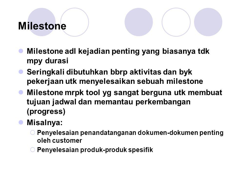 Milestone Milestone adl kejadian penting yang biasanya tdk mpy durasi Seringkali dibutuhkan bbrp aktivitas dan byk pekerjaan utk menyelesaikan sebuah milestone Milestone mrpk tool yg sangat berguna utk membuat tujuan jadwal dan memantau perkembangan (progress) Misalnya:  Penyelesaian penandatanganan dokumen-dokumen penting oleh customer  Penyelesaian produk-produk spesifik