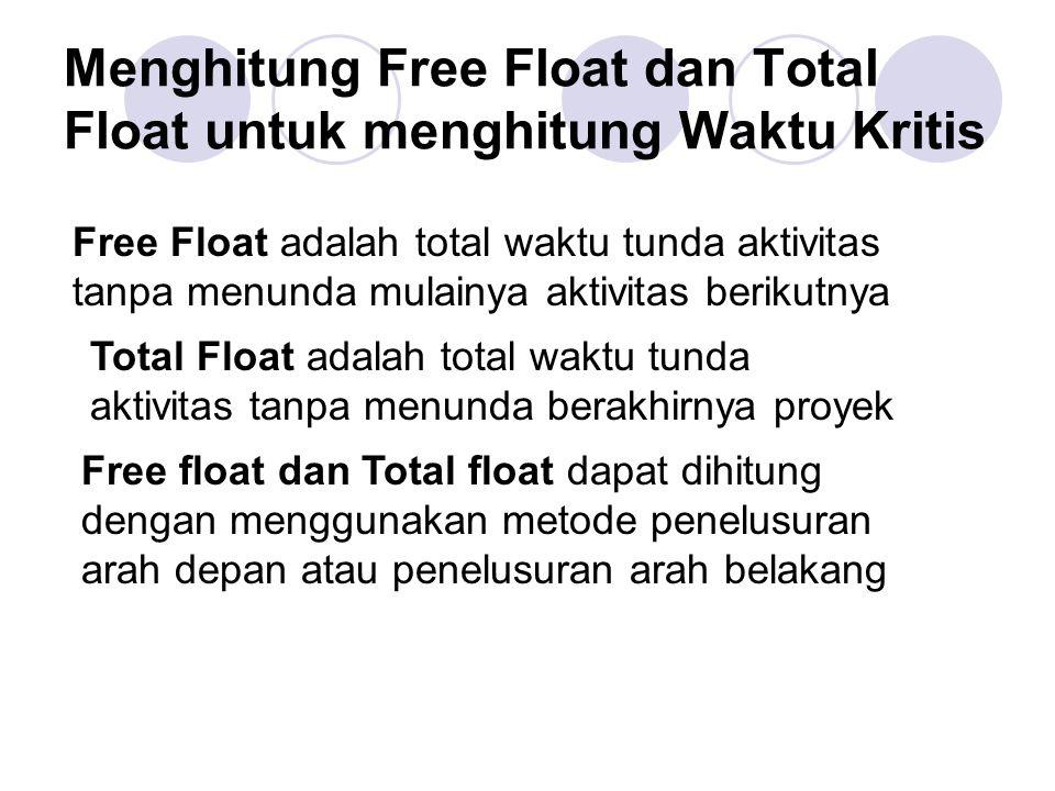 Menghitung Free Float dan Total Float untuk menghitung Waktu Kritis Free Float adalah total waktu tunda aktivitas tanpa menunda mulainya aktivitas berikutnya Total Float adalah total waktu tunda aktivitas tanpa menunda berakhirnya proyek Free float dan Total float dapat dihitung dengan menggunakan metode penelusuran arah depan atau penelusuran arah belakang