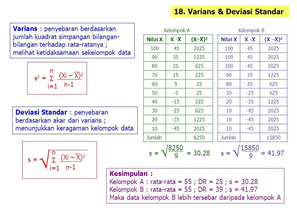18. Varians & Deviasi Standar Varians : penyebaran berdasarkan jumlah kuadrat simpangan bilangan- bilangan terhadap rata-ratanya ; melihat ketidaksama
