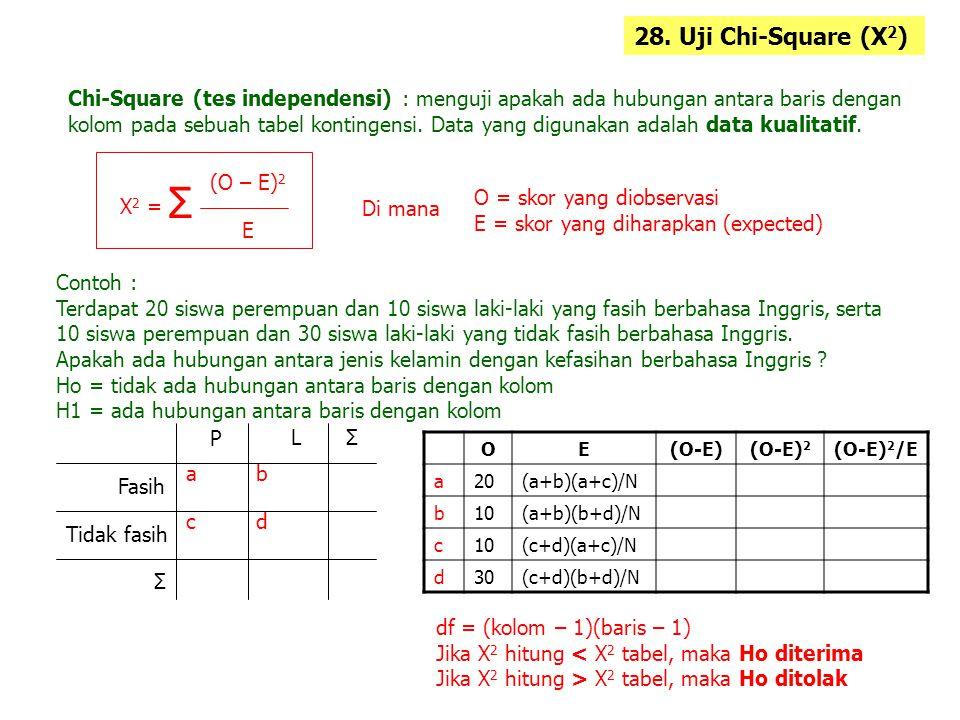 28. Uji Chi-Square (X 2 ) Chi-Square (tes independensi) : menguji apakah ada hubungan antara baris dengan kolom pada sebuah tabel kontingensi. Data ya