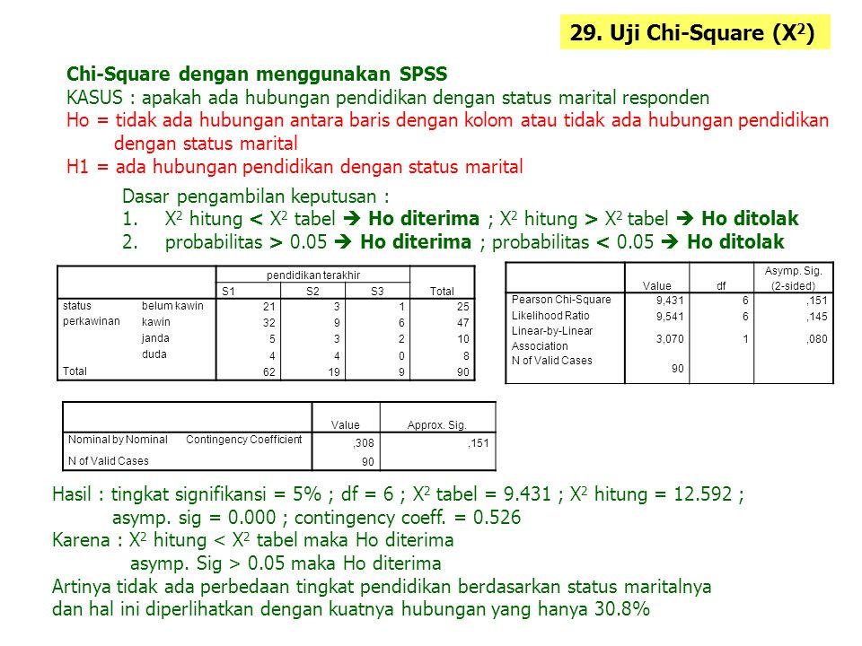 29. Uji Chi-Square (X 2 ) Chi-Square dengan menggunakan SPSS KASUS : apakah ada hubungan pendidikan dengan status marital responden Ho = tidak ada hub