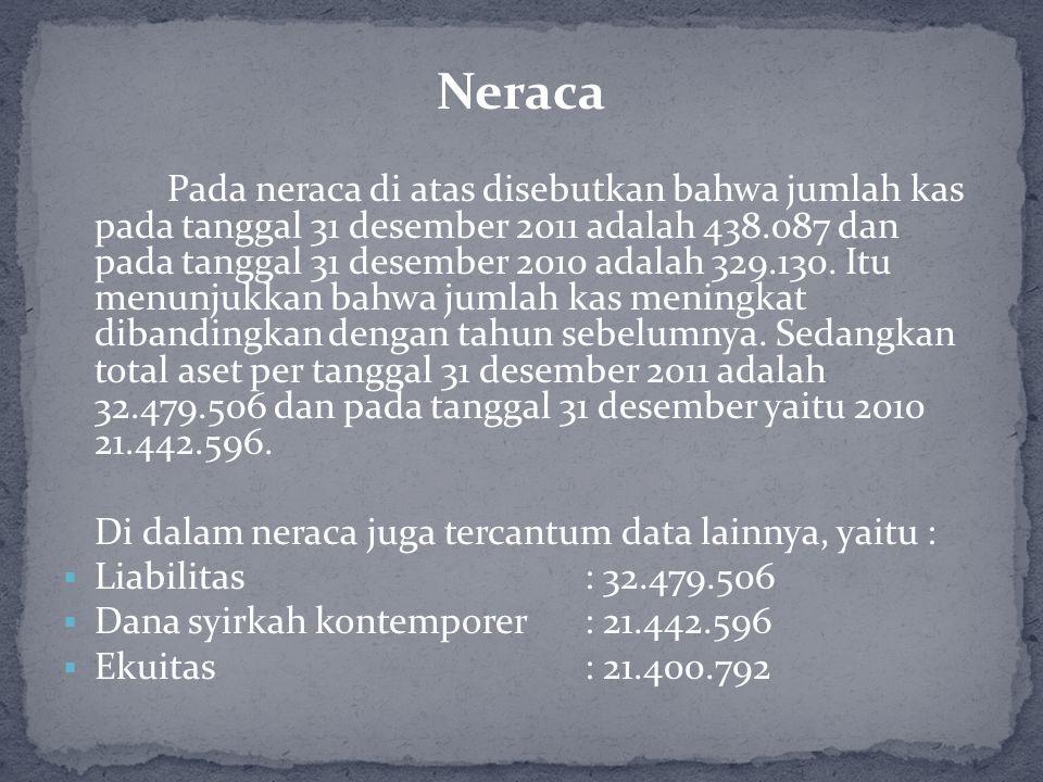Neraca Pada neraca di atas disebutkan bahwa jumlah kas pada tanggal 31 desember 2011 adalah 438.087 dan pada tanggal 31 desember 2010 adalah 329.130.