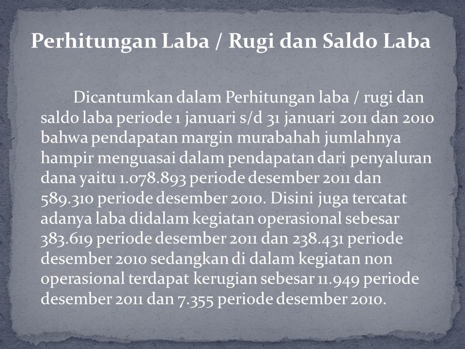 Perhitungan Laba / Rugi dan Saldo Laba Dicantumkan dalam Perhitungan laba / rugi dan saldo laba periode 1 januari s/d 31 januari 2011 dan 2010 bahwa p