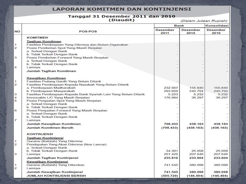Laporan Komitmen dan Kontinjensi Pada bagian ini disebutkan jumlah komitmen bersih 708.433 pada desember 2011 dan 438.183 pada desember 2010.
