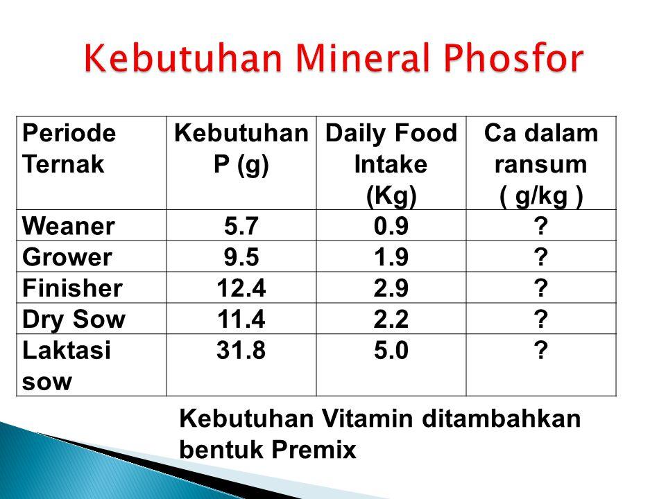 Periode Ternak Kebutuhan P (g) Daily Food Intake (Kg) Ca dalam ransum ( g/kg ) Weaner5.70.9? Grower9.51.9? Finisher12.42.9? Dry Sow11.42.2? Laktasi so