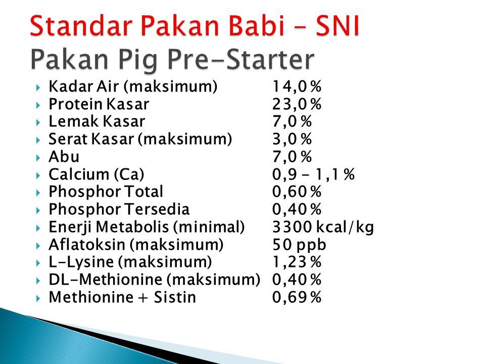  Kadar Air (maksimum) 14,0 %  Protein Kasar 23,0 %  Lemak Kasar 7,0 %  Serat Kasar (maksimum) 3,0 %  Abu 7,0 %  Calcium (Ca) 0,9 - 1,1 %  Phosphor Total 0,60 %  Phosphor Tersedia 0,40 %  Enerji Metabolis (minimal) 3300 kcal/kg  Aflatoksin (maksimum) 50 ppb  L-Lysine (maksimum) 1,23 %  DL-Methionine (maksimum) 0,40 %  Methionine + Sistin 0,69 %