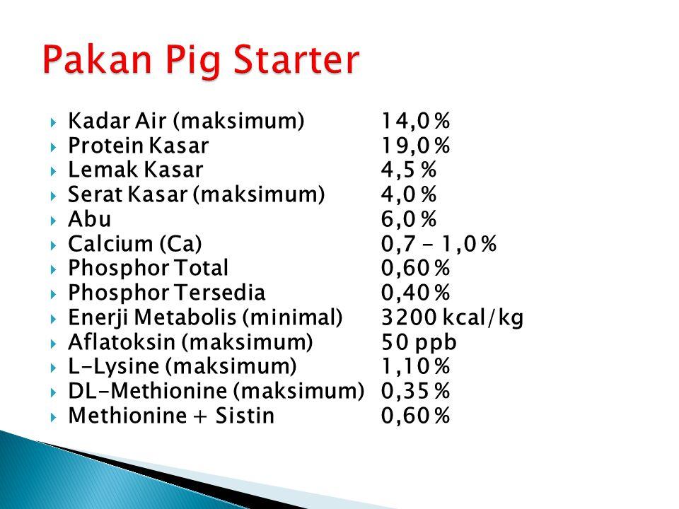  Kadar Air (maksimum) 14,0 %  Protein Kasar 19,0 %  Lemak Kasar 4,5 %  Serat Kasar (maksimum) 4,0 %  Abu 6,0 %  Calcium (Ca) 0,7 - 1,0 %  Phosphor Total 0,60 %  Phosphor Tersedia 0,40 %  Enerji Metabolis (minimal) 3200 kcal/kg  Aflatoksin (maksimum) 50 ppb  L-Lysine (maksimum) 1,10 %  DL-Methionine (maksimum)0,35 %  Methionine + Sistin0,60 %