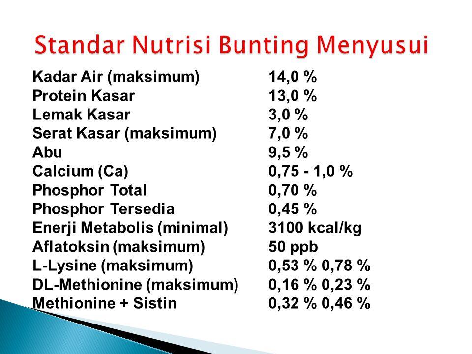Kadar Air (maksimum) 14,0 % Protein Kasar 13,0 % Lemak Kasar 3,0 % Serat Kasar (maksimum) 7,0 % Abu 9,5 % Calcium (Ca) 0,75 - 1,0 % Phosphor Total 0,70 % Phosphor Tersedia 0,45 % Enerji Metabolis (minimal) 3100 kcal/kg Aflatoksin (maksimum) 50 ppb L-Lysine (maksimum) 0,53 % 0,78 % DL-Methionine (maksimum) 0,16 % 0,23 % Methionine + Sistin 0,32 % 0,46 %