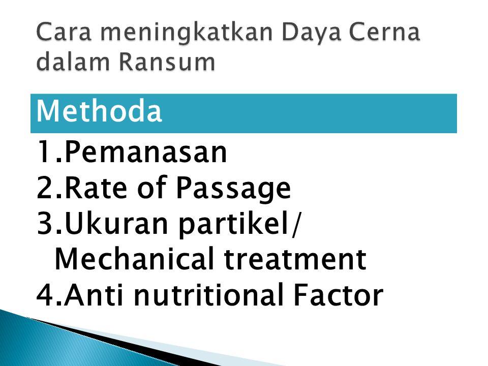 Methoda 1.Pemanasan 2.Rate of Passage 3.Ukuran partikel/ Mechanical treatment 4.Anti nutritional Factor