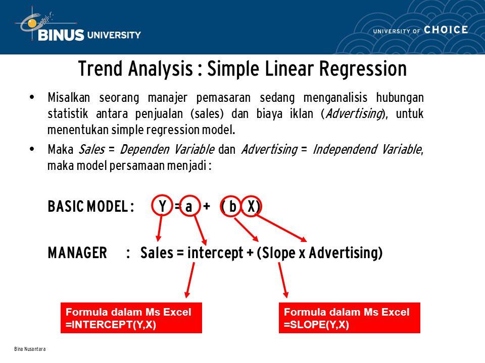 Bina Nusantara Trend Analysis : Simple Linear Regression Misalkan seorang manajer pemasaran sedang menganalisis hubungan statistik antara penjualan (s