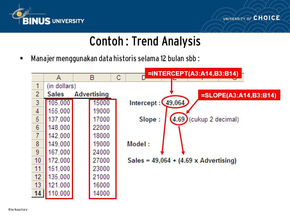 Bina Nusantara Contoh : Trend Analysis Manajer menggunakan data historis selama 12 bulan sbb : =INTERCEPT(A3:A14,B3:B14) =SLOPE(A3:A14,B3:B14)