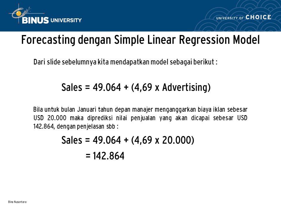 Bina Nusantara Forecasting dengan Simple Linear Regression Model Dari slide sebelumnya kita mendapatkan model sebagai berikut : Sales = 49.064 + (4,69