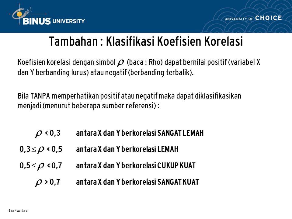 Bina Nusantara Tambahan : Klasifikasi Koefisien Korelasi Koefisien korelasi dengan simbol  (baca : Rho) dapat bernilai positif (variabel X dan Y berb