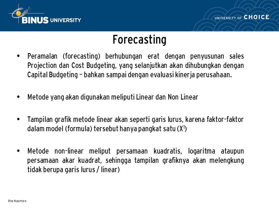 Bina Nusantara Forecasting Peramalan (forecasting) berhubungan erat dengan penyusunan sales Projection dan Cost Budgeting, yang selanjutkan akan dihub