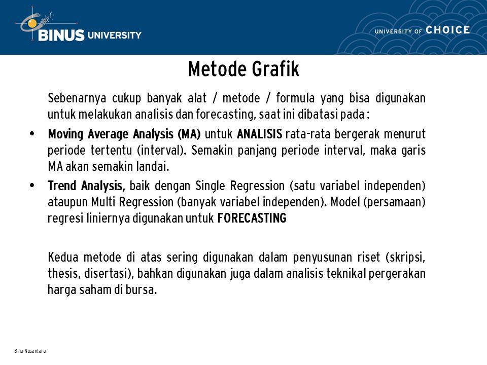 Bina Nusantara Metode Grafik Sebenarnya cukup banyak alat / metode / formula yang bisa digunakan untuk melakukan analisis dan forecasting, saat ini di