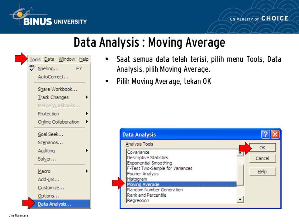 Bina Nusantara Data Analysis : Moving Average Centang untuk membuat grafiknya