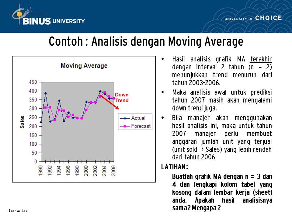 Bina Nusantara Trend Analysis Trend Analysis akan menggunakan model (persamaan) sbb : Y = a + bX a = intercept (nilai tertentu pada saat X = 0) b = slope (tingkat kemiringan garis), semakin besar SLOPE maka garis akan semakin miring.
